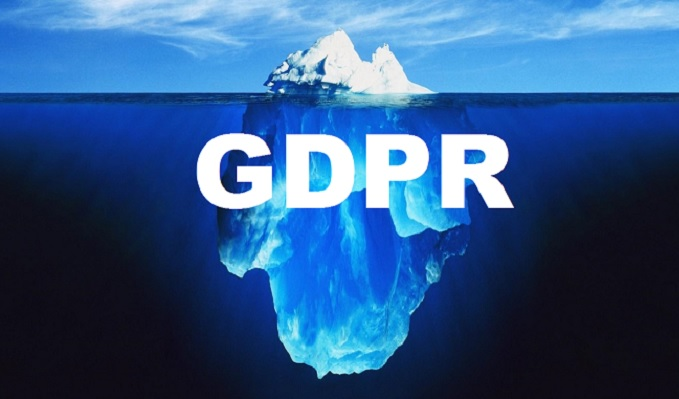 GDPR A Valóságban